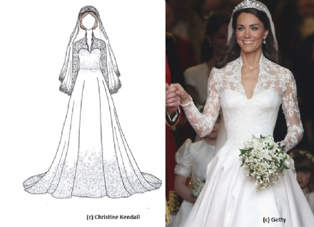 De Trouwjurk Van Kate Middleton Een Kopie Hortis Legal